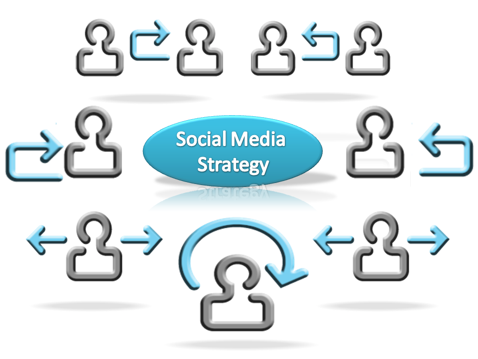 Social_media_strategy_20090716.png