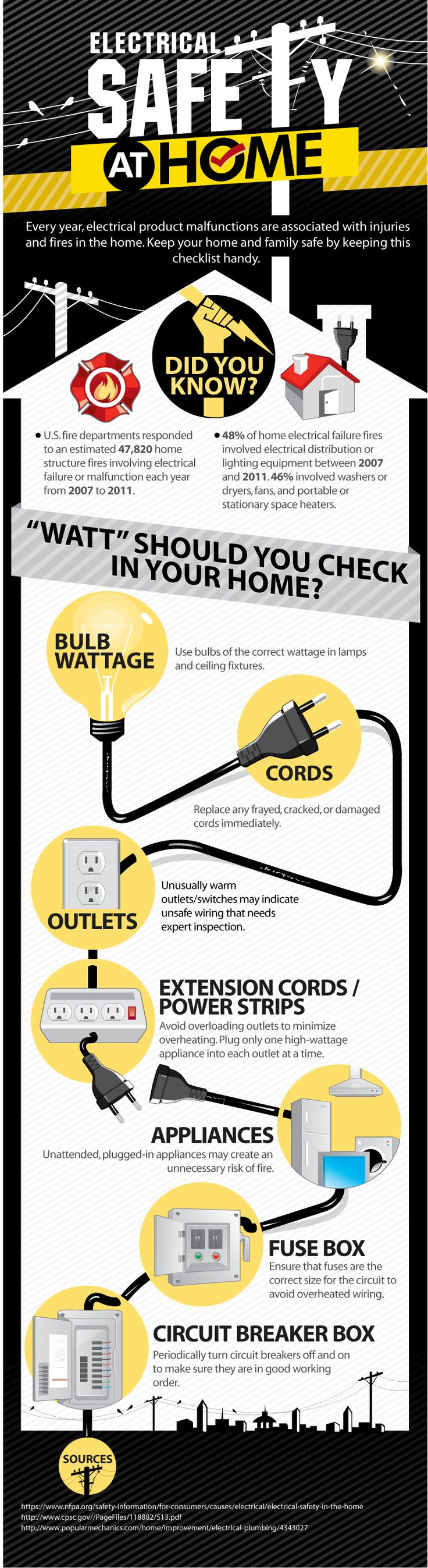 Electrical Safety Tips : Health and safety on pinterest change management